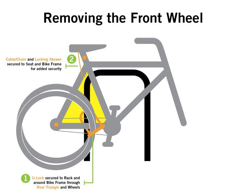 locking technique front wheel thumb