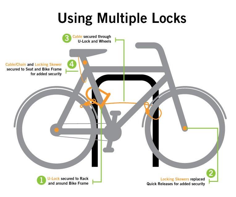Locking technique multiple devices