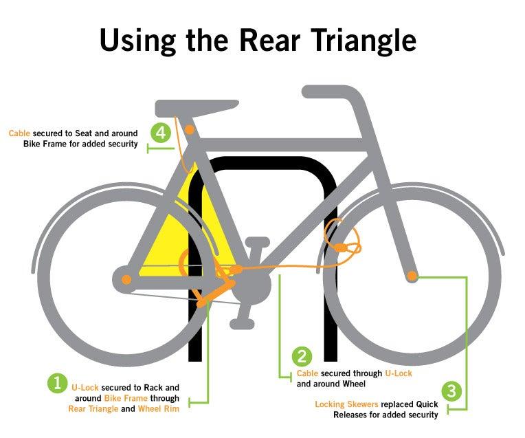 Locking technique rear triangle