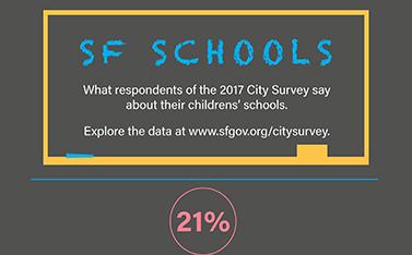 Schools Infographic Thumbnail
