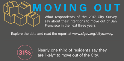 Moving Out Infographic Thumbnail