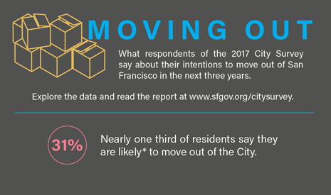 Moving out Infograph teaser